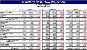 ultimate cash flow template for business personal use With daily cash flow forecast template