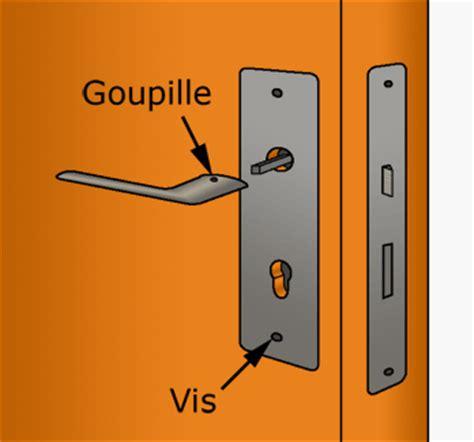 une poignee de porte changer une poign 233 e de porte