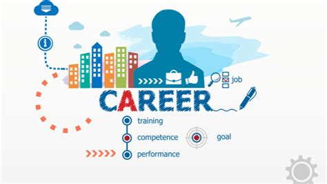 How To Create The Perfect Career Management Plan