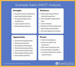 salon marketing plan 9 things to include for your salon With what is a swot analysis template