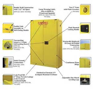 Grounding Flammable Storage Cabinets by Flammable Liquid Storage Cabinet Bc Site Service
