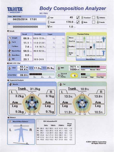 mc  multi frequency segmental body composition analyzer
