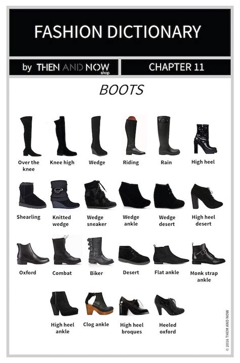 boots infographic types  boots german moda zapatos