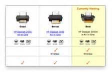 Hp Inkjet Printer Comparison Chart Amazon Com Hewlett Packard 3050a Wireless All In One