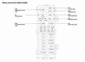 2000 Ford Taurus Fuse Panel