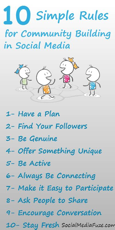 10 Simple Rules For Building A Social Media Community