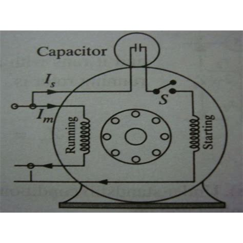 Capacitor Start Motors Diagram Explanation How