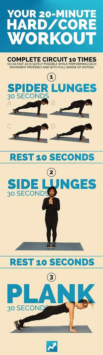 Workouts Workout Minutes Quick