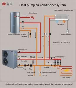China Evi Low Temp Heat Pump