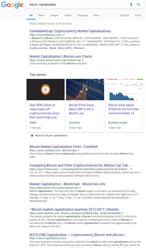 Explore search interest for bitcoin by time, location and popularity on google trends. 2018-02-07 20_16_58-bitcoin capitalization - Google Search   josh.com