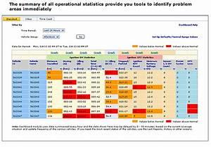 fleet management report template image collections With fleet management report template