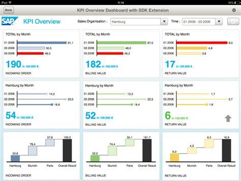 Sap Bo Dashboard Developer Resume by Sap Businessobjects Design Studio What S New In V1 5