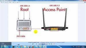 How To Configure Access Point Mode On The Tp