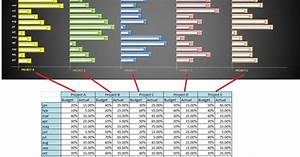 Do My Excel Blog How To Design A Multiple Clustered Bar