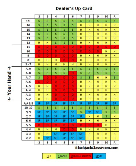 Deck Blackjack Counting Strategy by Single Deck Blackjack Gamblingplex Co Uk