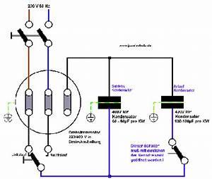 Herd 220 Volt : drehstrommotore an 230v lichtstrom betreiben in ~ Michelbontemps.com Haus und Dekorationen