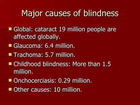 what causes blindness blindness