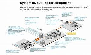 Introduction Of Airport Meteorological Equipment System