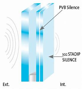 Isolation Phonique Fenetre : le vitrage acoustique vitrage fen tre ~ Premium-room.com Idées de Décoration