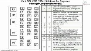 Ford F650  F750  2004-2010  Fuse Box Diagrams