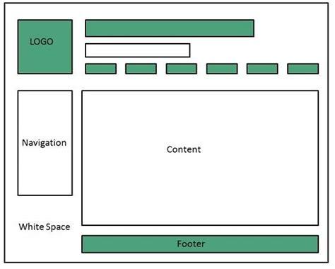 website designing tutorialspoint