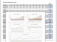 Sales Forecast Template for Excel