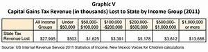 » New Mexico's Capital Gains Deduction: A Capital Loss for ...