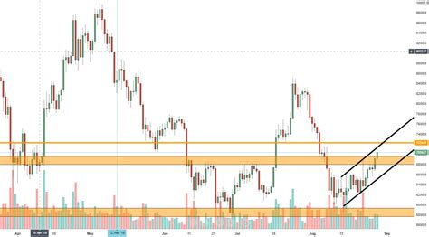Current bitcoin (bitcoin) price is $17188.9489656 cad. Bitcoin Price Analysis: BTC/USD needs to clear this channel, otherwise the bears will attack ...