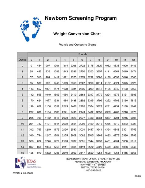 Grams To Pounds Chart Baby Sample Gram Conversion Chart