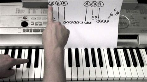 alive piano lesson tutorial hillsong young free