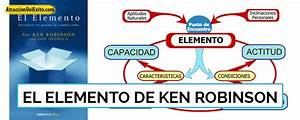 Resumen Del Libro El Elemento De Ken Robinson