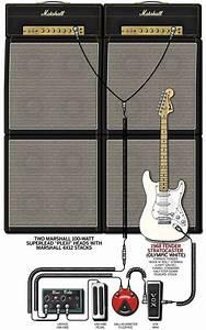 Jimi Hendrix Guitar Gear  U0026 Rig  U2013 Woodstock  U2013 1969