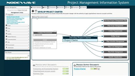 project management templates pmbok   spreadshee