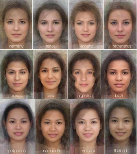 average faces  women   world
