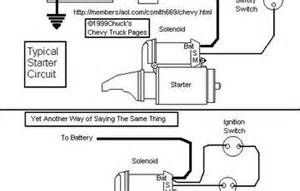 chevy starter wiring similiar chevy starter keywords chevy starter wiring chevy circuit diagrams