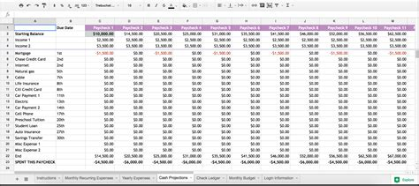 maternity leave budget spreadsheet db excelcom