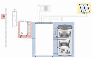 Weishaupt Wtc 15 A : weishaupt gas brennwertsystem thermo condens wtc gw 15 25 ~ Kayakingforconservation.com Haus und Dekorationen