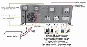 High Quality Hybrid Solar Inverter Power Star Inverter