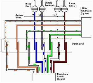 4 Wire Ethernet Cable Diagram
