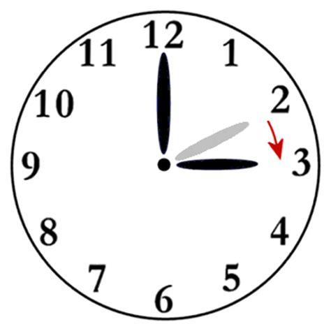 klok uur verzetten 2014 zomertijd klok vannacht uurtje vooruit franekeractueel