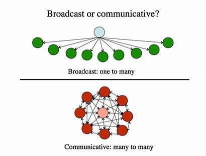 Broadcast Communicative Figure Teaching Broadcasting Networking Age