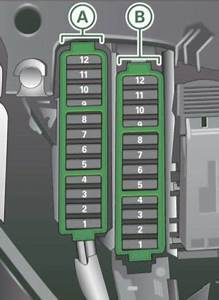 Audi A5 Cabriolet  2010 - 2011  - Fuse Box Diagram