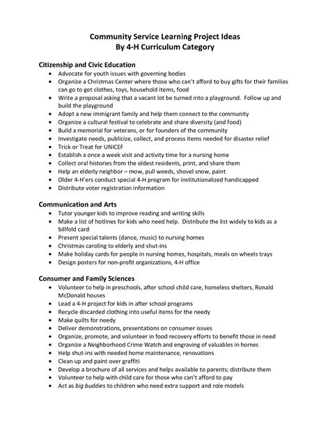 Important Information To Include On A Resume by 100 Top Dissertation Ghostwriter Services For India Resume Professional