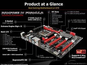Asus Ready With Rampage Iv Formula  Rampage Iv Gene In The