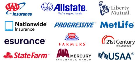 Auto Companies by Working Class Unfairly Pays More For Car Insurance Than