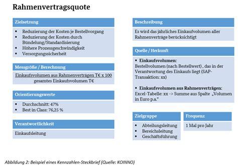 Betrachtungen der total cost of ownership. Mehr Einkaufskennzahlen in der öffentlichen Beschaffung
