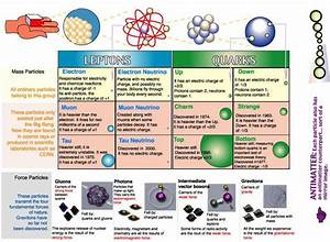 The Standard Model Of Particle Physics  23