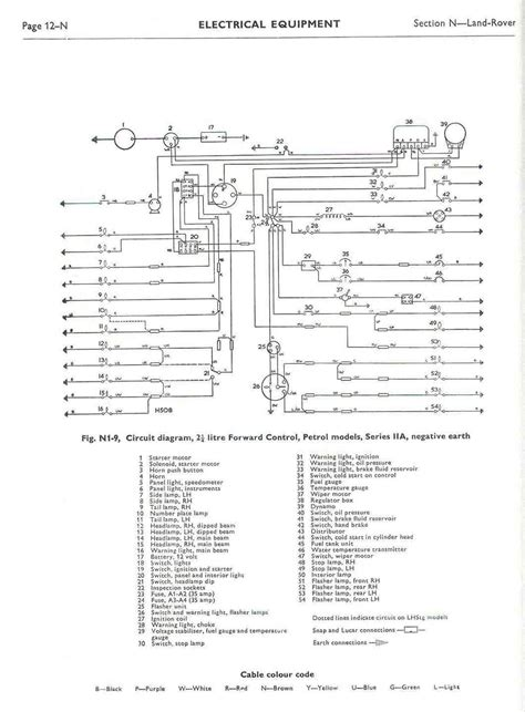 Rover 75 Diesel Wiring Diagram by Land Rover Faq Repair Maintenance Series