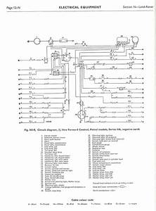 Land Rover Series Wiring Diagram