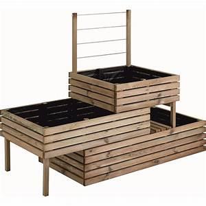 Mini Potager En Bois : carr potager tages en bois x x cm ~ Premium-room.com Idées de Décoration